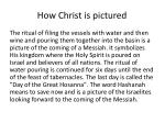 how christ is pictured