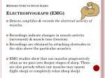 methods used to study sleep electromyograph emg