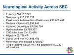 neurological activity across sec