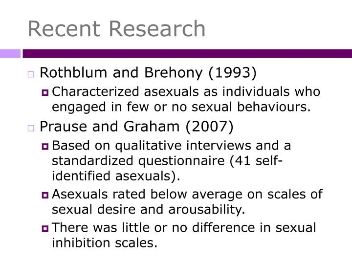 Recent Research