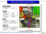 decay pion spectroscopy at mami