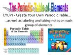 cyopt create your own periodic table as well as labeling and taking notes on each group of elements
