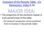 evolution of the periodic table it s elementary video 6 34