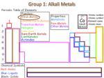 group 1 alkali metals