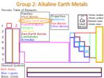 group 2 alkaline earth metals