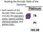 reading the periodic table of the elements