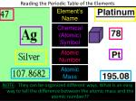 reading the periodic table of the elements1