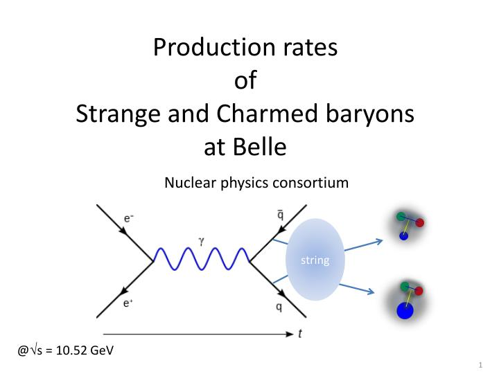 production rate s of strange and charmed baryons at belle n.