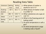 reading data table