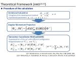 theoretical framework amd 1 2