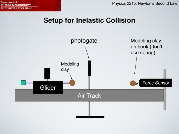 Setup for Inelastic Collision