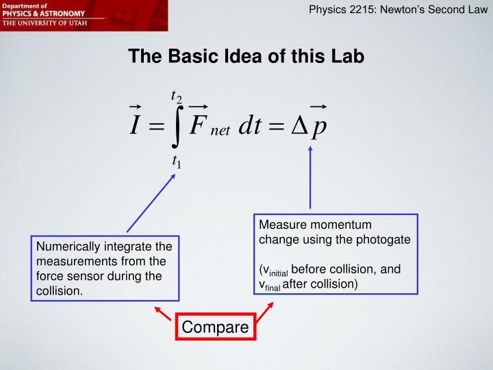 The Basic Idea of this Lab