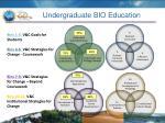 undergraduate bio education