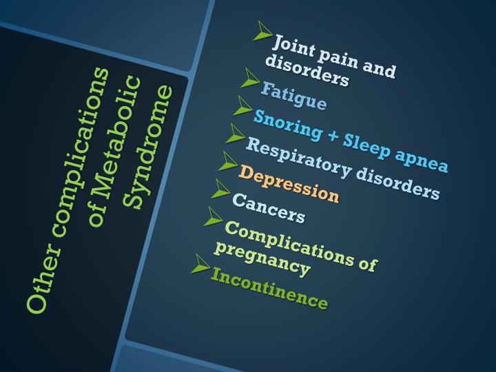Joint pain and disorders