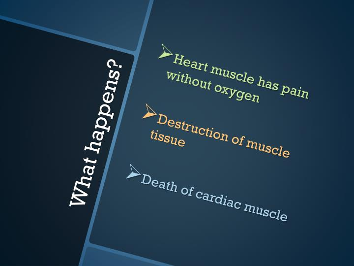 Heart muscle has pain without oxygen