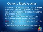 conavi y mopt vs otros