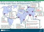 recent investment in resource efficiency sustainable energy supply chains and sequestration