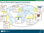 recent renewable capacity investments