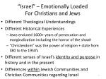 israel emotionally loaded for christians and jews
