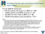 estimates of access users and visits to school based health centers
