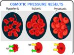 osmotic pressure results