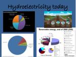 hydroelectricity today