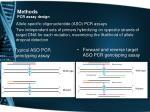 methods pcr assay design