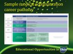 sample medical administration career pathway1
