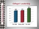 collegial leadership1