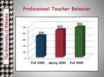 professional teacher behavior1