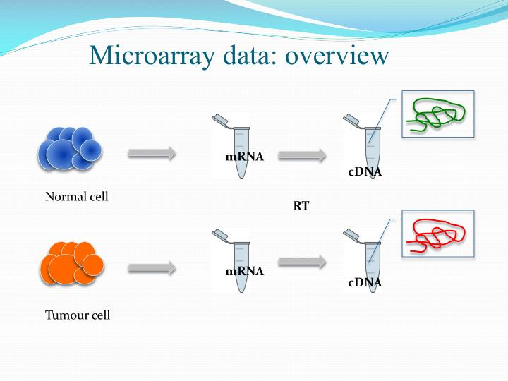 microarray data overview n.
