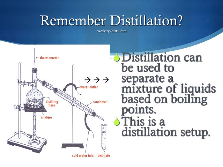 Remember Distillation?
