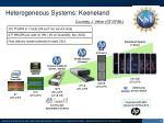 heterogeneous systems keeneland