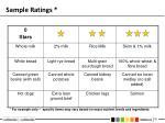 sample ratings