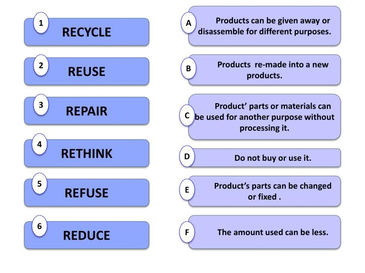 Products can be given away or disassemble for different purposes.