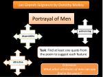 portrayal of men