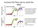 increase the flow rate to reach the mpg