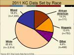 2011 kc data set by race