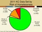 2011 kc data set by risk of homelessness