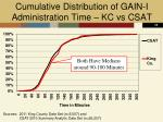 cumulative distribution of gain i administration time kc vs csat