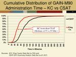 cumulative distribution of gain m90 administration time kc vs csat