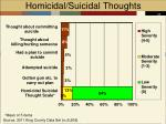 homicidal suicidal thoughts