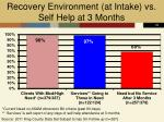 recovery environment at intake vs self help at 3 months