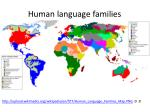 human language families