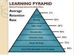 learning pyramid national training laboratories bethel maine