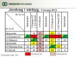 jordr g i v rbyg 3 fors g 2012