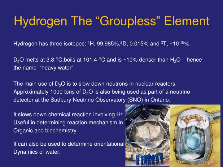 hydrogen the groupless element n.