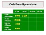 cash flow di previsione