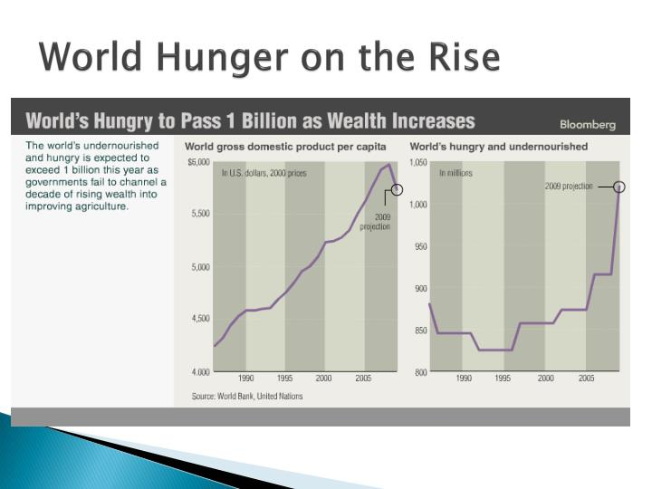 World hunger on the rise