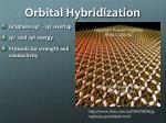 orbital hybridization1